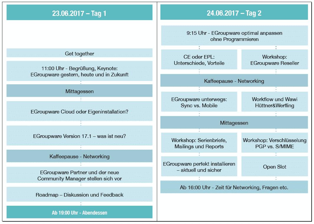 EGroupware_Anwendertage_2017_Programm